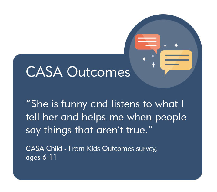 CASA OKC volunteers work with local OKC foster kids, learn more about CASA volunteer training here!