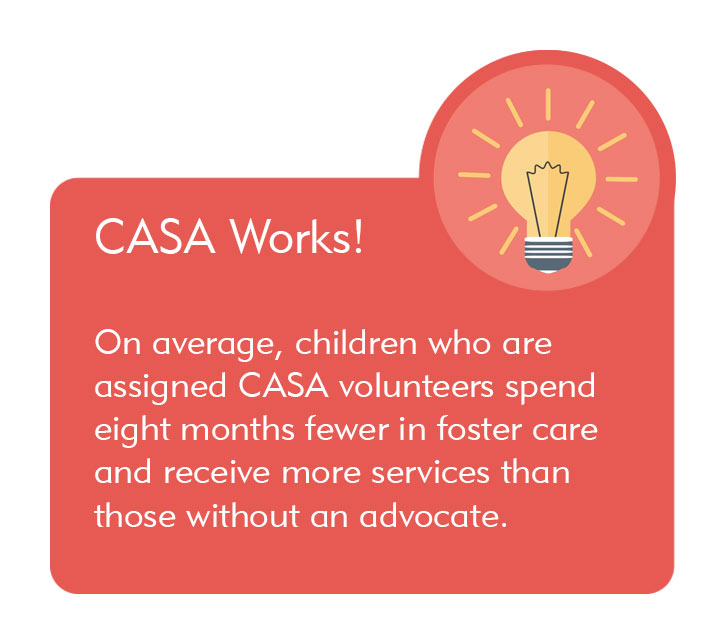 Learn more about how CASA OK County works and what it takes to become a CASA OKC volunteer!